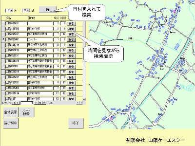画像:GISシステム4