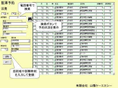 画像:GISシステム5